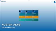 Kosten AKVS Videos YouTube